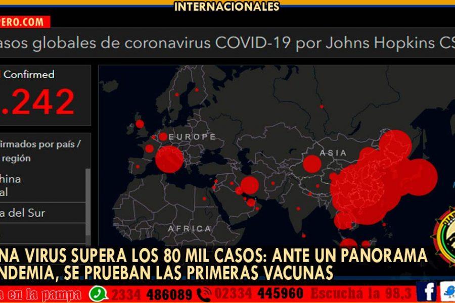 CORONA VIRUS supera los 80 mil casos: ante un panorama de pandemia: se prueban las primeras vacunas