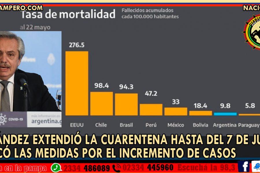 Fernández extendió la cuarentena hasta del 7 de junio y explicó las medidas por el incremento de casos