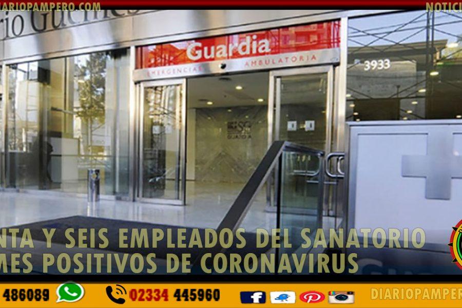 Treinta y seis empleados del sanatorio Güemes positivos de coronavirus
