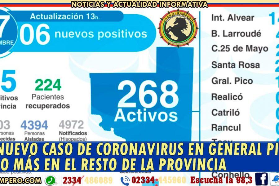 Un nuevo caso de coronavirus en General Pico y cinco más en el resto de la provincia