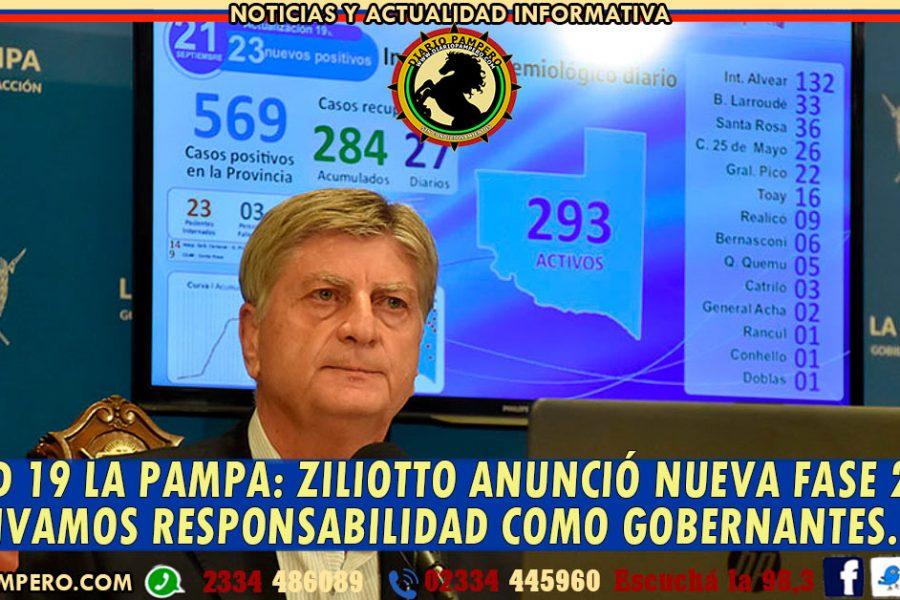 COVID 19 LA PAMPA: Ziliotto anunció NUEVA Fase 2 «No esquivamos responsabilidad como gobernantes.»