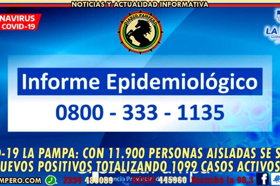 COVID-19 LA PAMPA: con 11.900 personas aisladas se suman 178 nuevos positivos TOTALIZANDO 1099 CASOS ACTIVOS