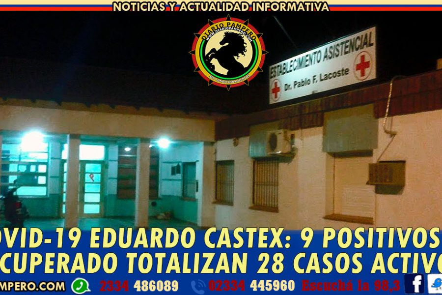 COVID-19 EDUARDO CASTEX: 9 positivos y 1 recuperado totalizan 28 casos activos