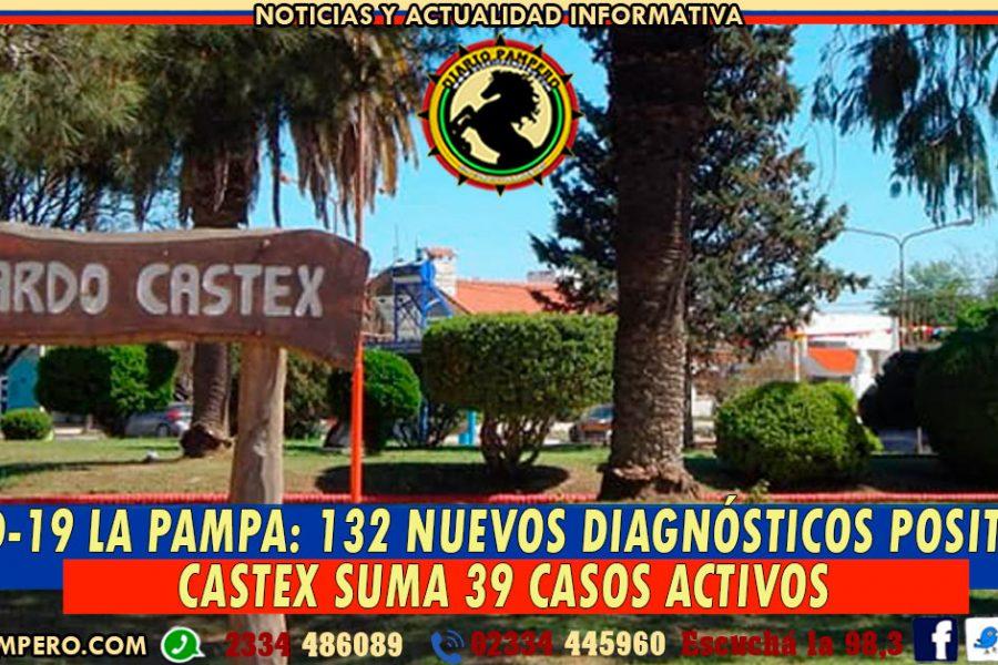 COVID-19 LA PAMPA: 132 nuevos diagnósticos positivos – CASTEX SUMA 39 CASOS ACTIVOS