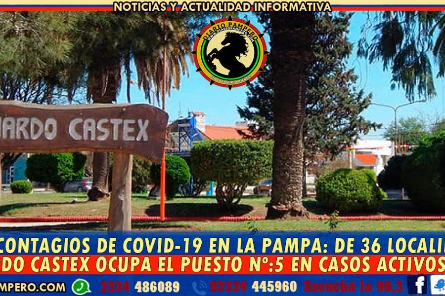 1196 CONTAGIOS DE COVID-19 EN LA PAMPA: de 36 localidades, Eduardo Castex ocupa el puesto Nº:5 en CASOS ACTIVOS