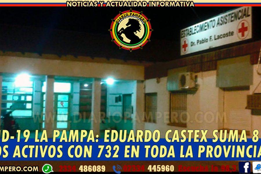 COVID-19 LA PAMPA: Eduardo Castex suma 8 casos activos con 732 en toda la provincia