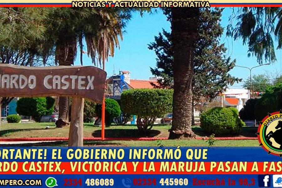 ¡IMPORTANTE! El gobierno informó que Eduardo Castex, Victorica y La Maruja pasan a Fase 2