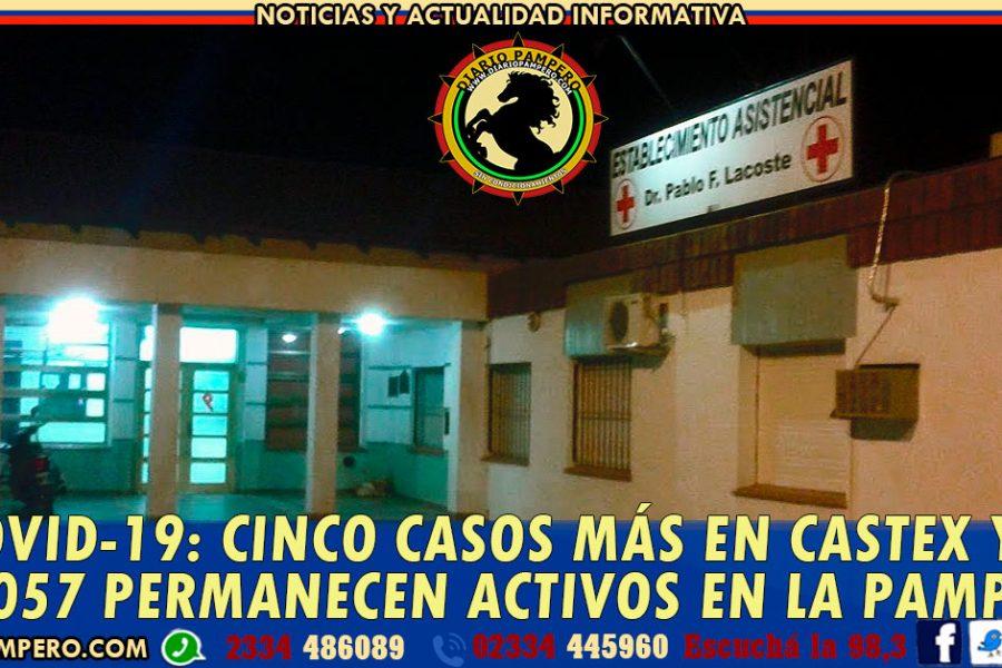 COVID-19: cinco casos más en Eduardo Castex y 1.057 permanecen activos en La Pampa
