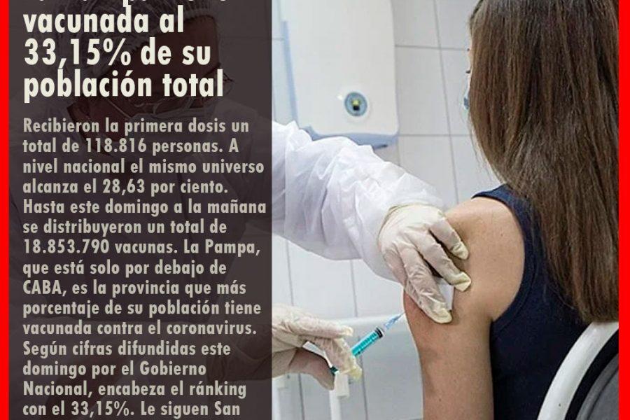 La Pampa tiene vacunada al 33,15% de su población total